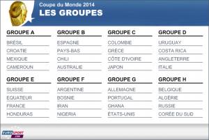 groupes coupe du monde brésil 2014